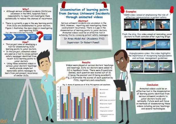 Patient safety poster competition winner Dr Abdel-Aal's poster on using animated videos