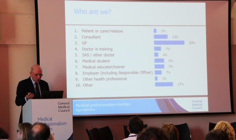 Niall Dickson during the voting session at the start of the Collaborative Doctor event