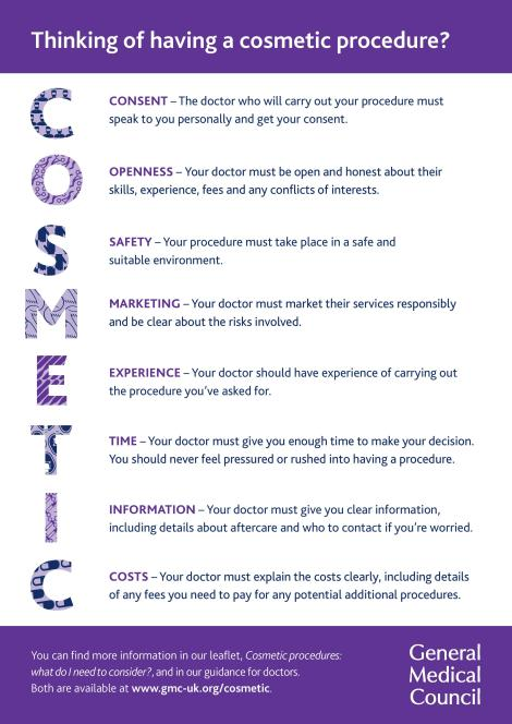 Poster for patients talking to their doctor about cosmetic interventions